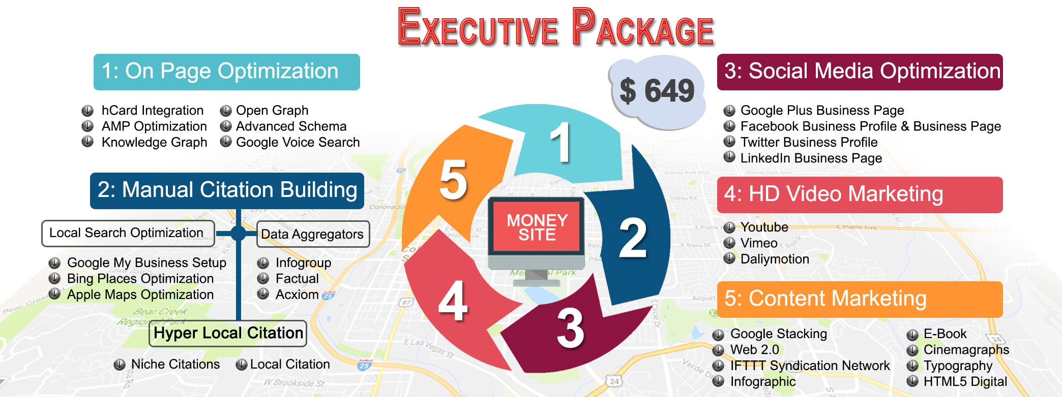 Executive SEO Package