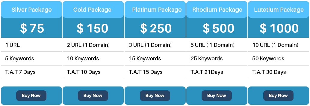 Compare Package Now