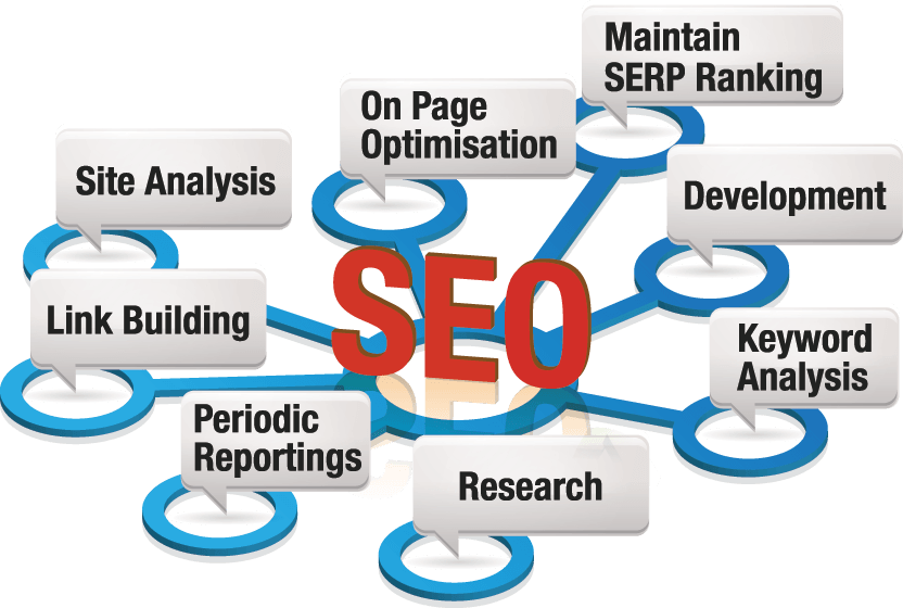 Link Building Agency For Higher Rankings And Greater Success